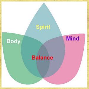 Mind Body Spirit method, brings balance